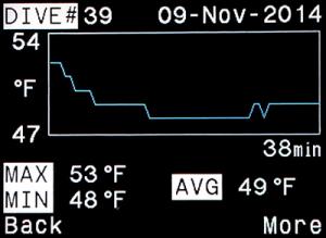 temp graph dive log